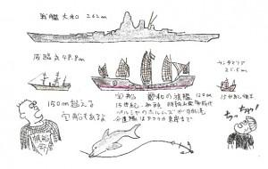 yone コラム 咸臨丸-2-960x674